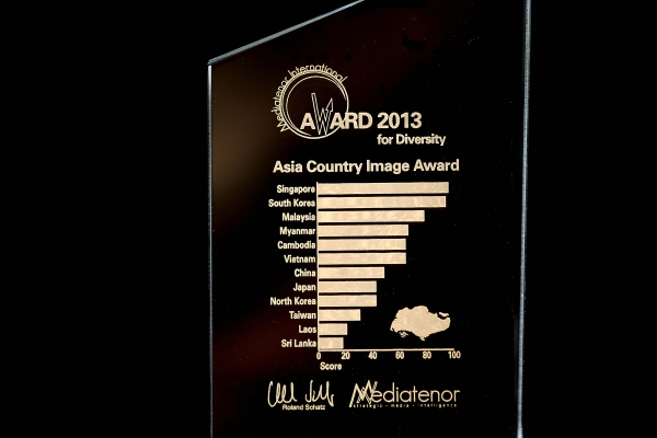 Asia Country Image Award