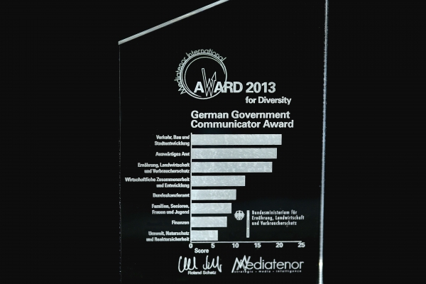 German Government Communicator Award